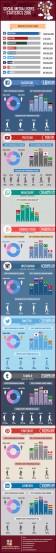social-media-users-statistics-infographics-2016